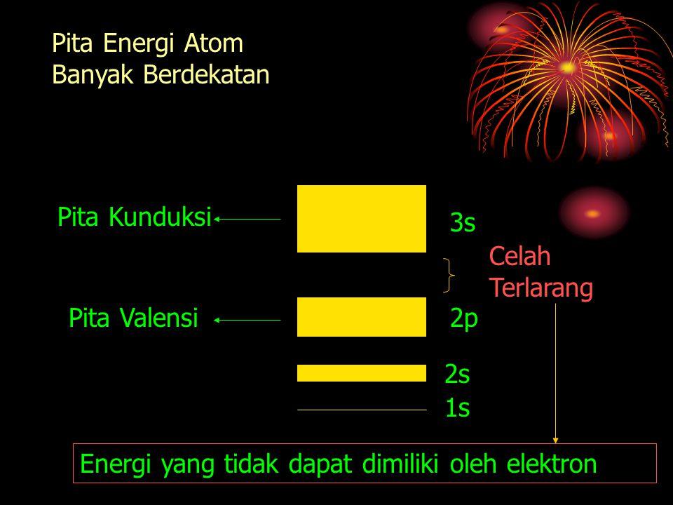 Pita Energi Atom Banyak Berdekatan