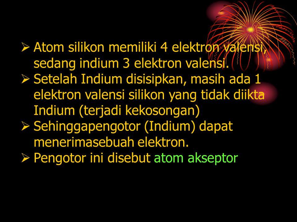 Atom silikon memiliki 4 elektron valensi, sedang indium 3 elektron valensi.