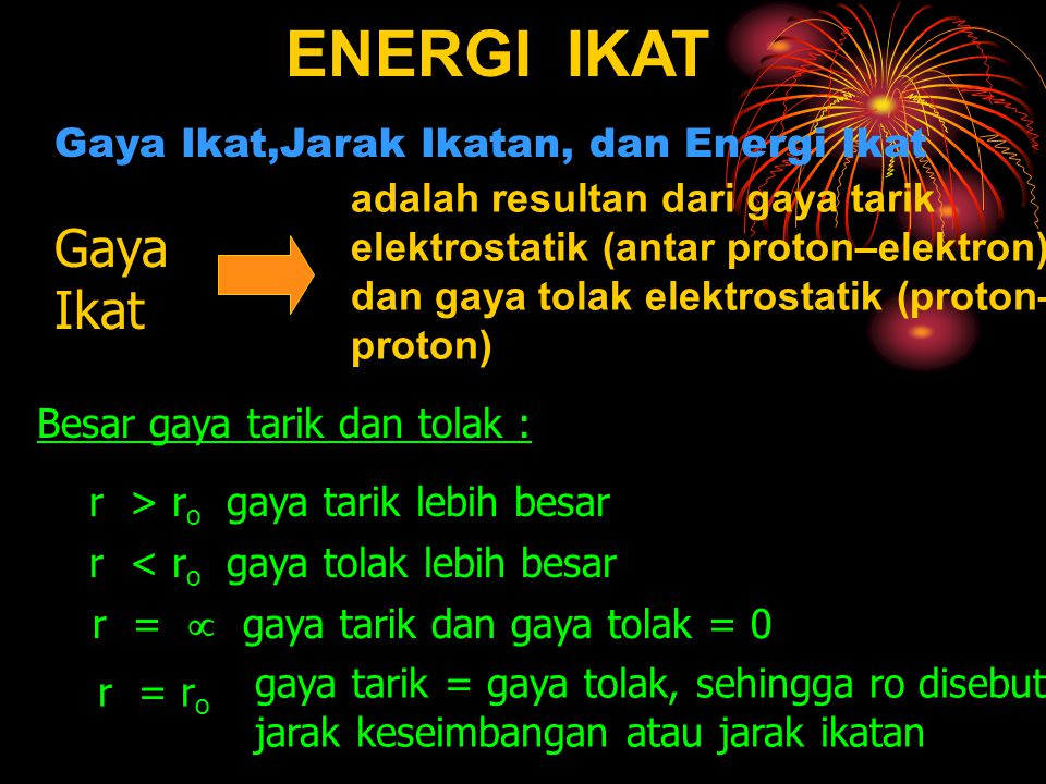 ENERGI IKAT Gaya Ikat Gaya Ikat,Jarak Ikatan, dan Energi Ikat