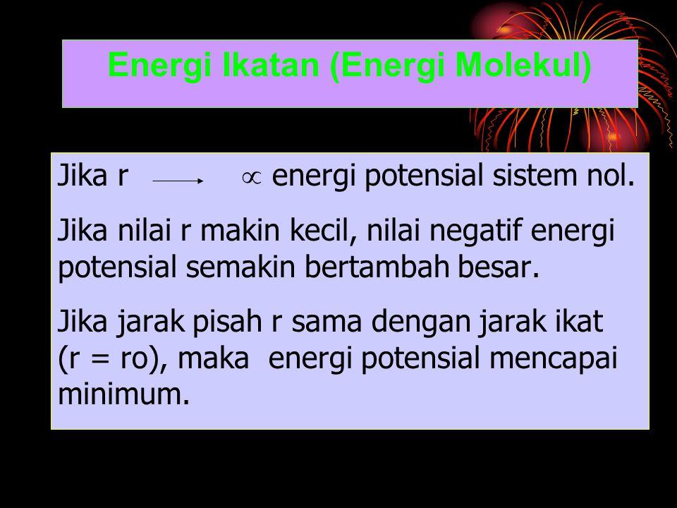 Energi Ikatan (Energi Molekul)
