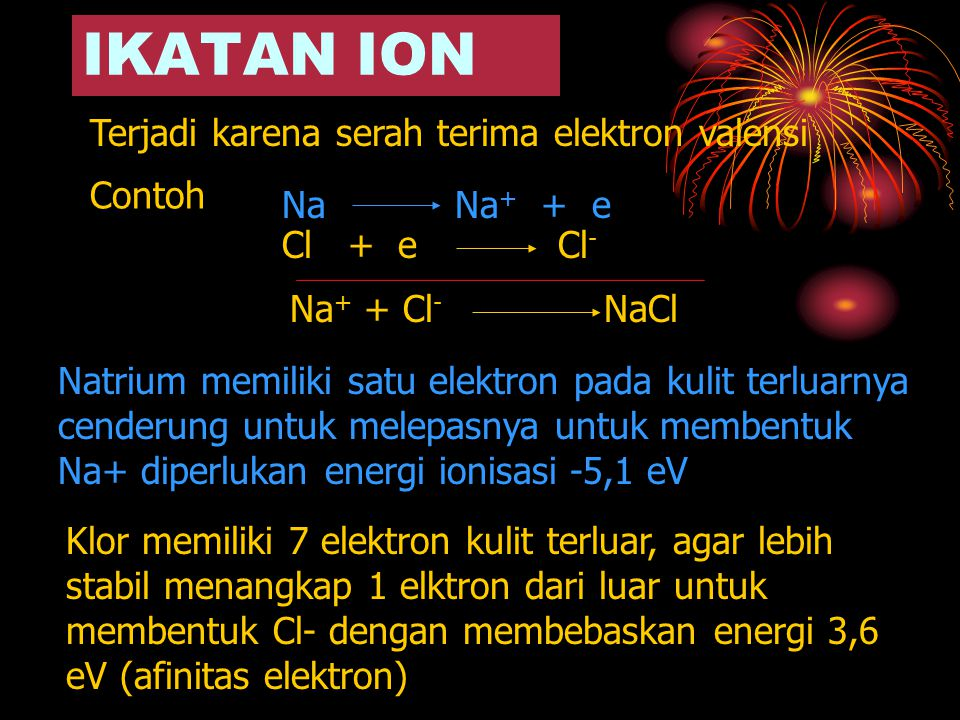 IKATAN ION Terjadi karena serah terima elektron valensi Contoh