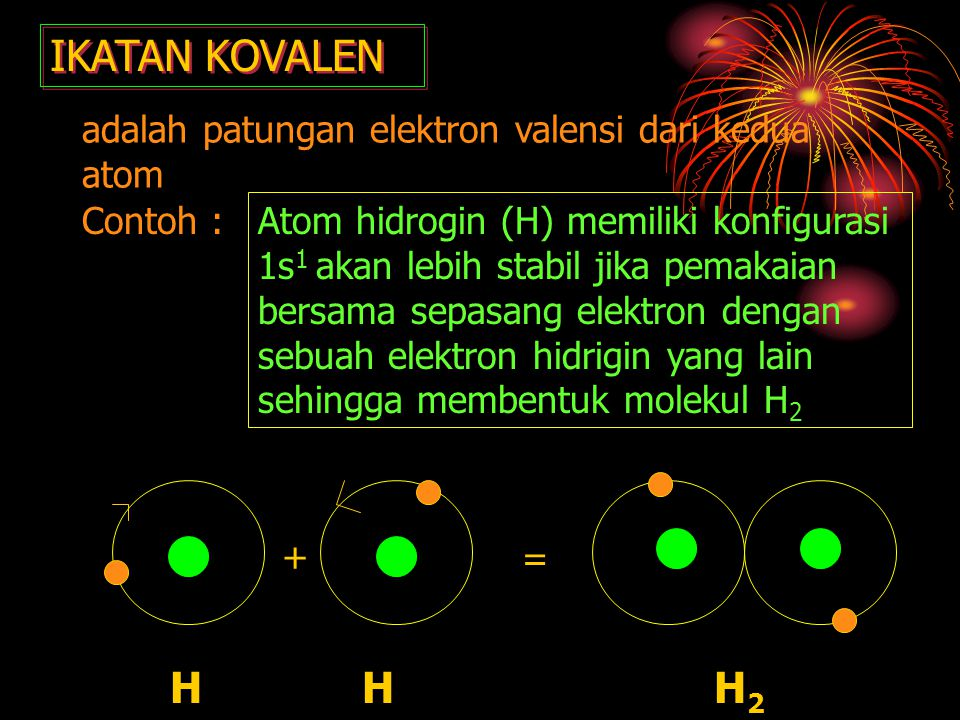 IKATAN KOVALEN H H H2 adalah patungan elektron valensi dari kedua atom