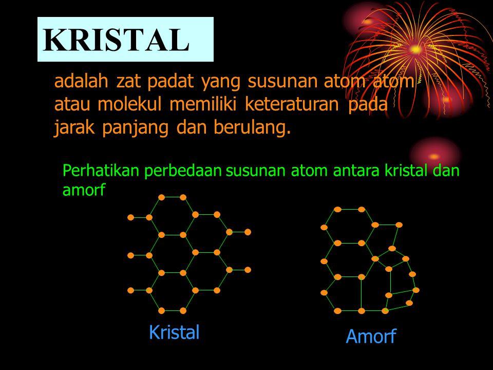 KRISTAL adalah zat padat yang susunan atom atom atau molekul memiliki keteraturan pada jarak panjang dan berulang.