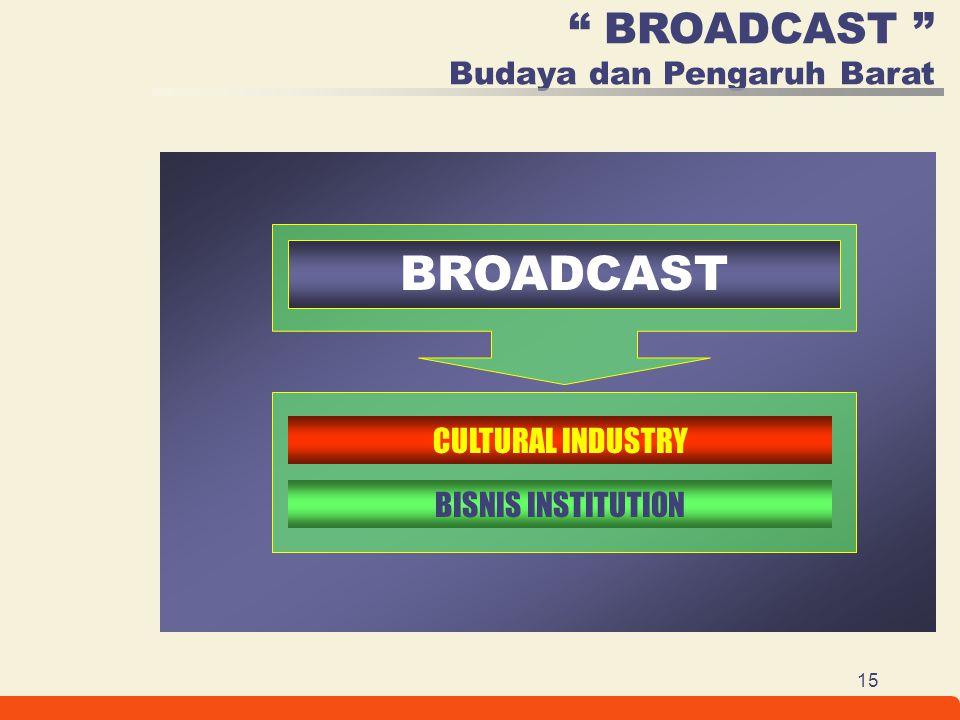 BROADCAST BROADCAST Budaya dan Pengaruh Barat CULTURAL INDUSTRY