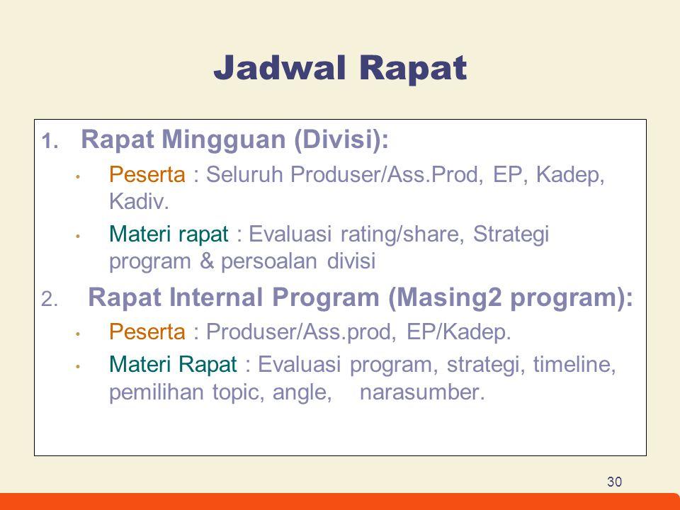 Jadwal Rapat Rapat Mingguan (Divisi):