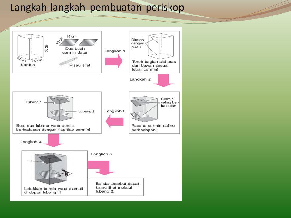Langkah-langkah pembuatan periskop