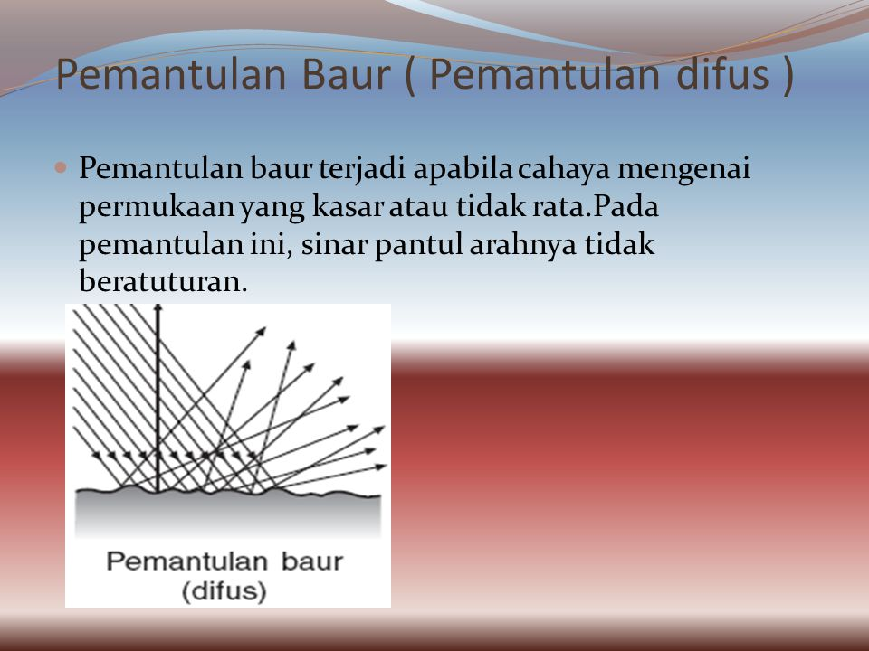 Pemantulan Baur ( Pemantulan difus )