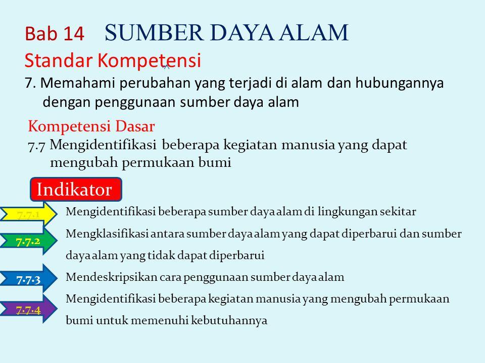 Bab 14 SUMBER DAYA ALAM Standar Kompetensi 7