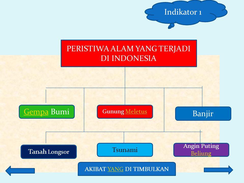 PERISTIWA ALAM YANG TERJADI DI INDONESIA