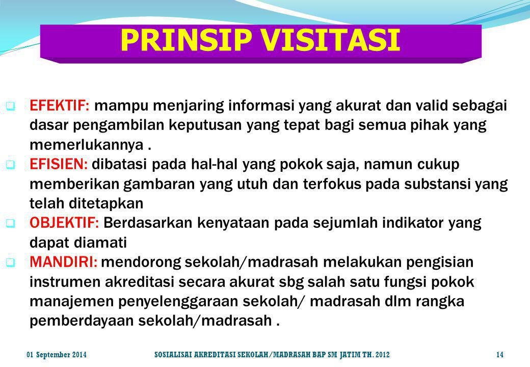 PRINSIP VISITASI