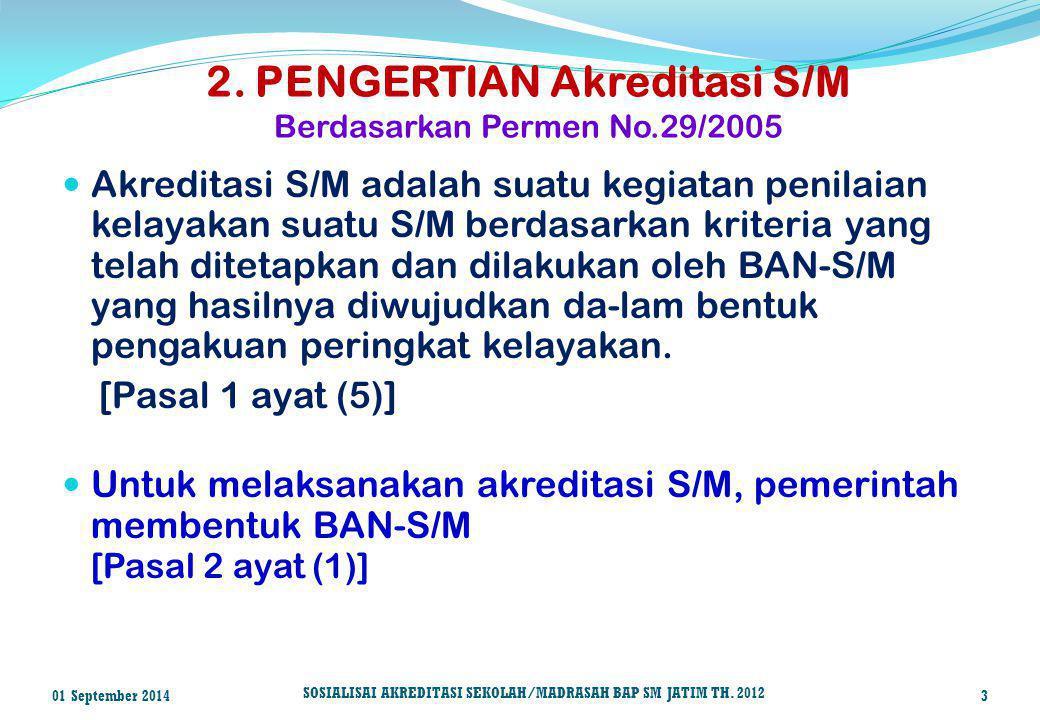 2. PENGERTIAN Akreditasi S/M Berdasarkan Permen No.29/2005