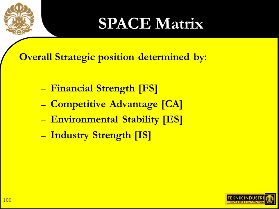 SPACE Matrix Overall Strategic position determined by: