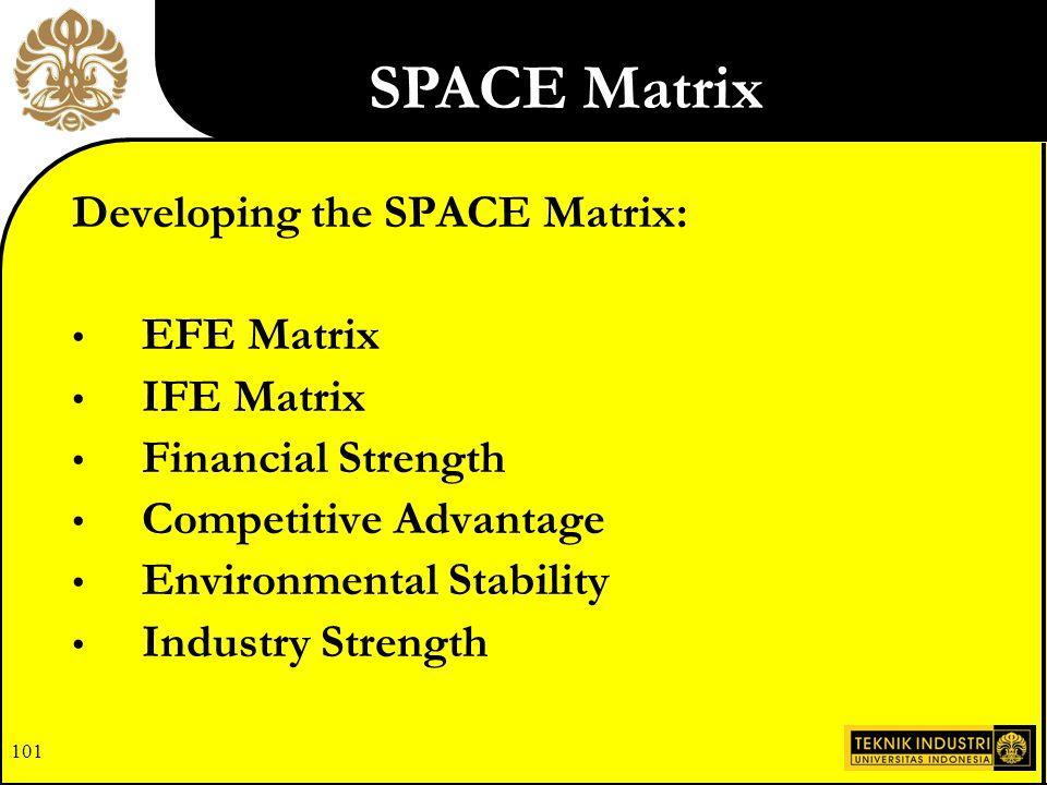 ebay space matrix analysis