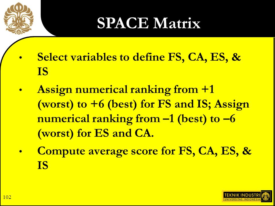 SPACE Matrix Select variables to define FS, CA, ES, & IS
