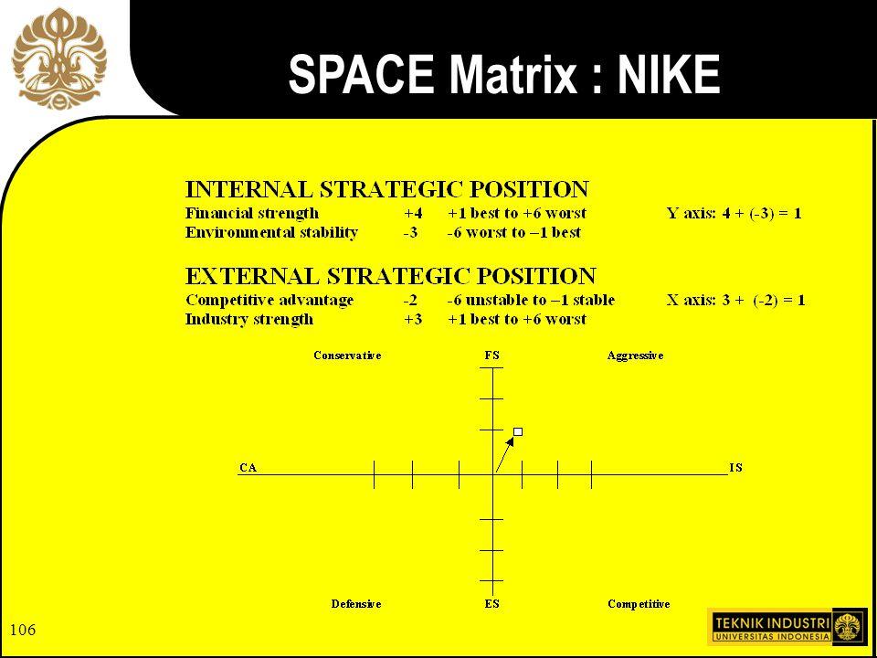 SPACE Matrix : NIKE