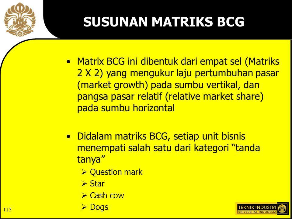 SUSUNAN MATRIKS BCG