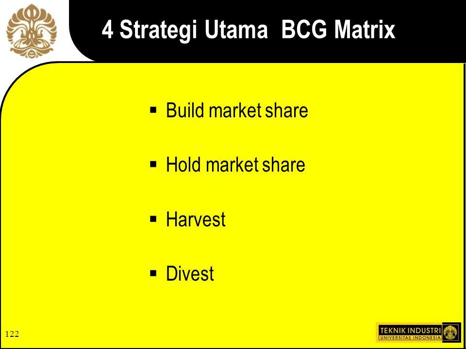 4 Strategi Utama BCG Matrix