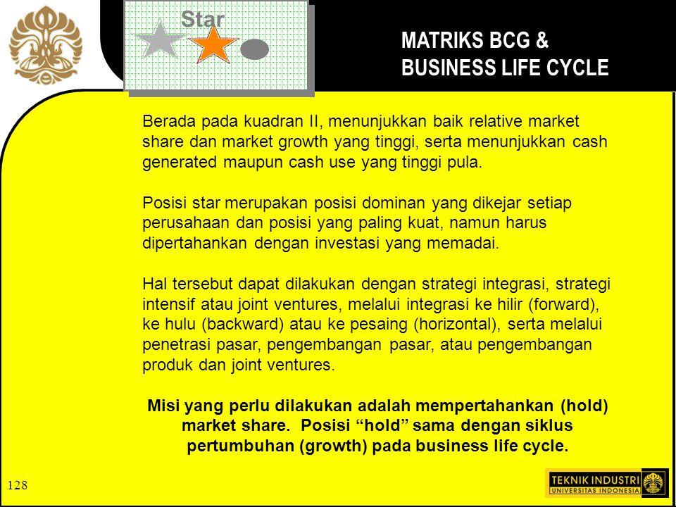 MATRIKS BCG & BUSINESS LIFE CYCLE