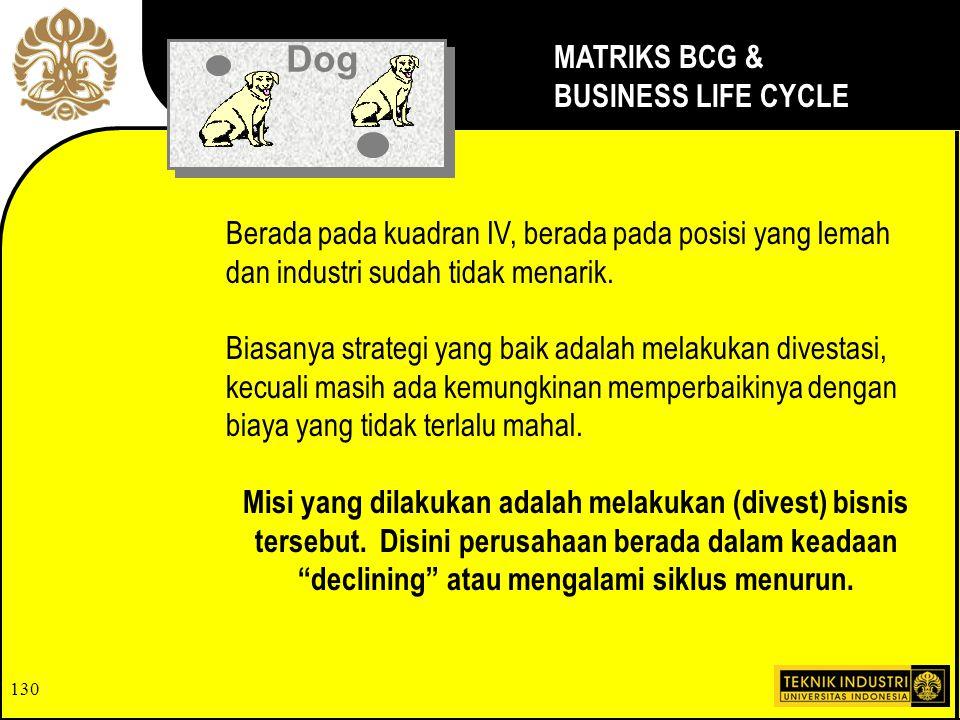 Dog MATRIKS BCG & BUSINESS LIFE CYCLE