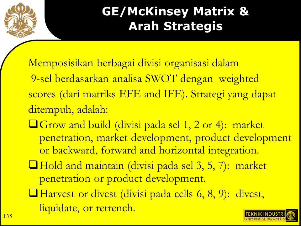 GE/McKinsey Matrix & Arah Strategis
