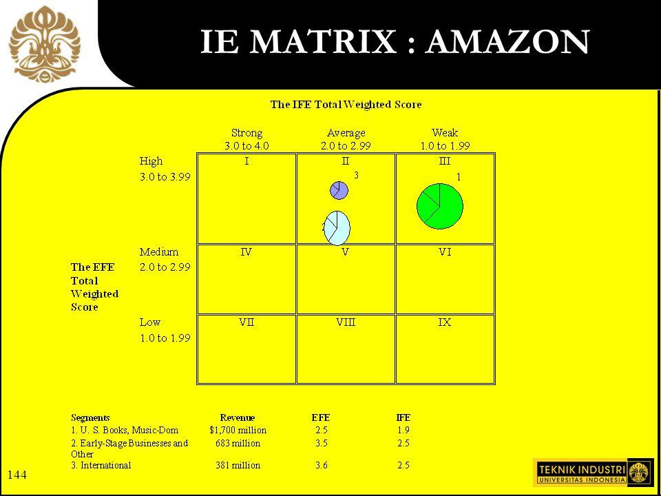 IE MATRIX : AMAZON