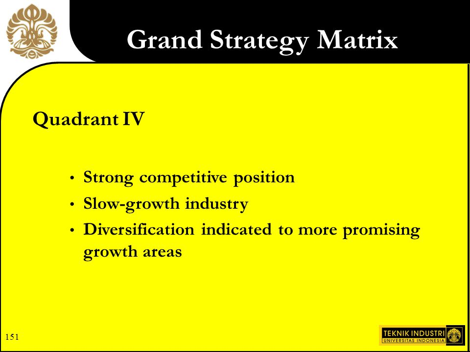 Grand Strategy Matrix Quadrant IV Strong competitive position