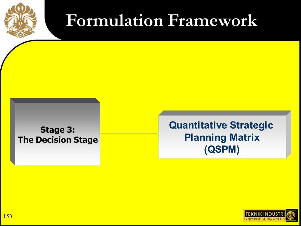 Quantitative Strategic