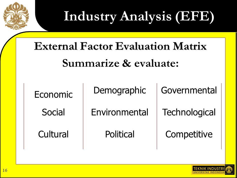 External Factor Evaluation Matrix