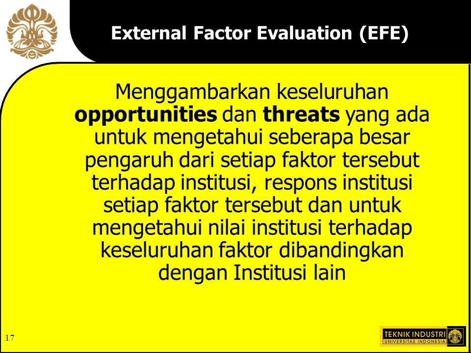 External Factor Evaluation (EFE)