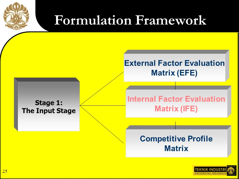 external factor evaluation matrix airasia The external factors may include the results are often presented in the form of a matrix swot analysis is just one method of.