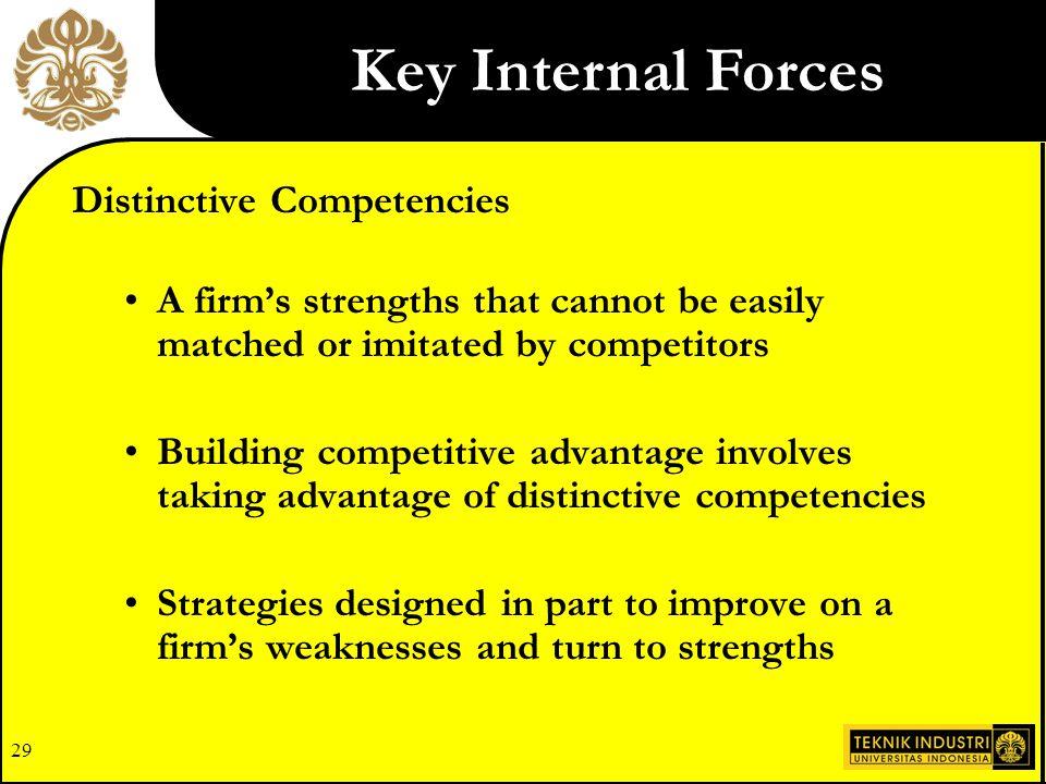 Key Internal Forces Distinctive Competencies