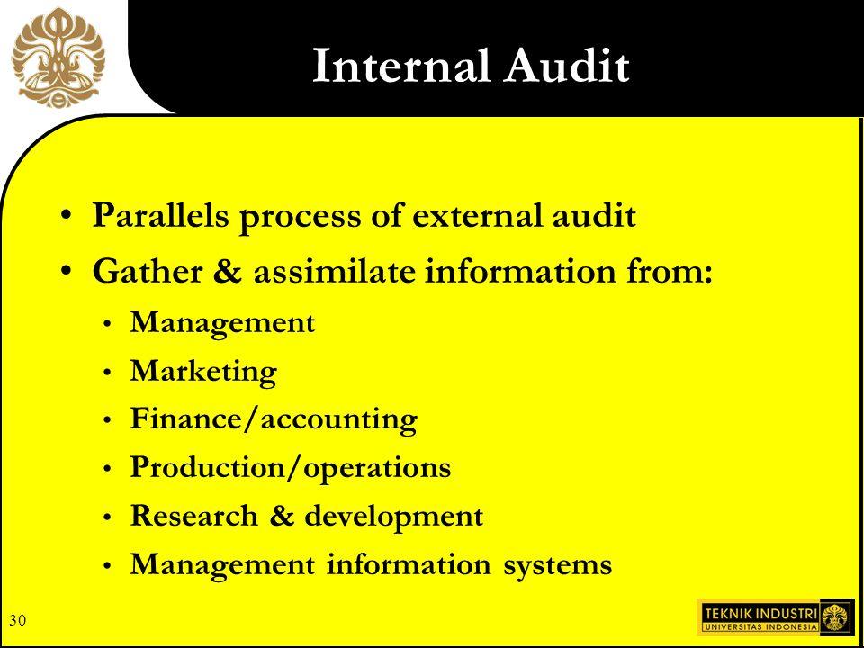 Internal Audit Parallels process of external audit