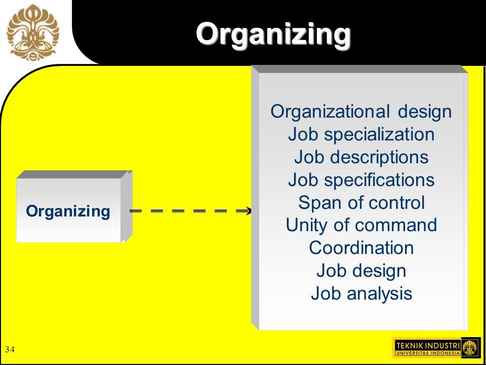 Organizing Organizational design Job specialization Job descriptions