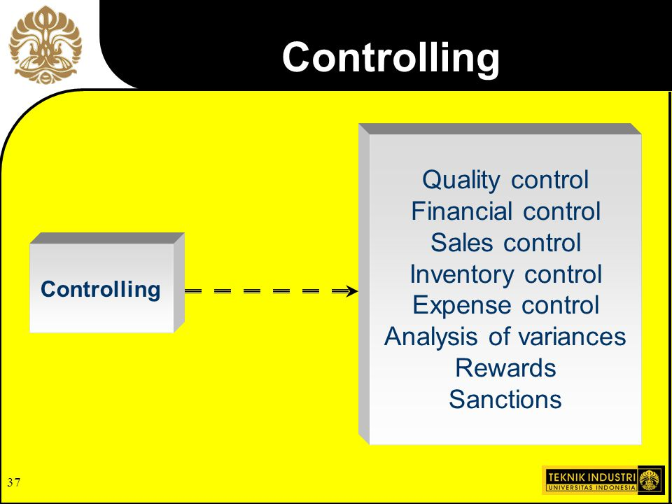 Controlling Quality control Financial control Sales control