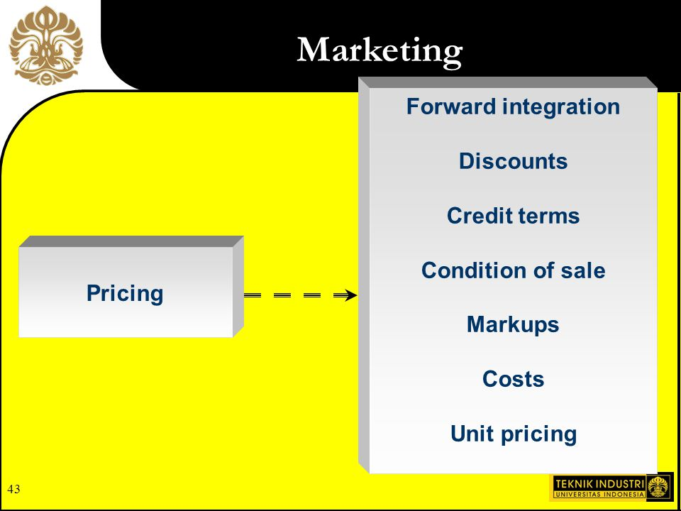Marketing Forward integration Discounts Credit terms Condition of sale