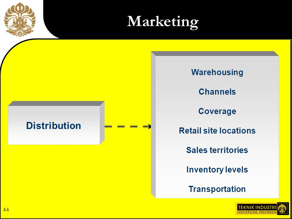 Marketing Distribution Warehousing Channels Coverage