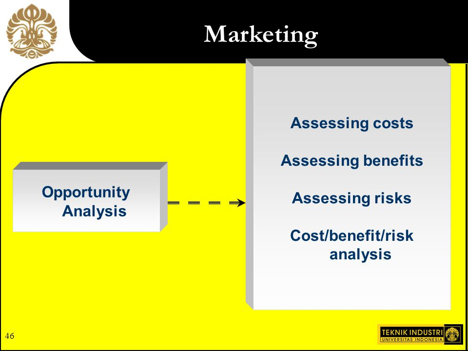 Cost/benefit/risk analysis