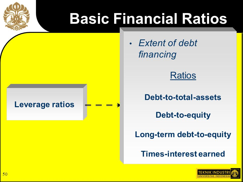 Debt-to-total-assets Long-term debt-to-equity Times-interest earned