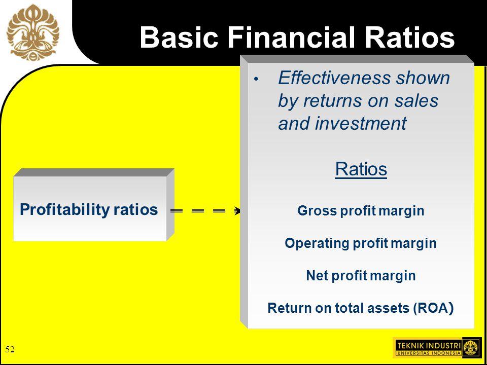 Operating profit margin Return on total assets (ROA)