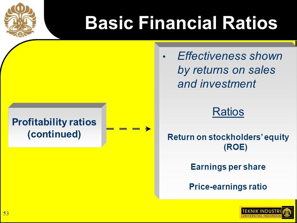 Return on stockholders' equity (ROE)
