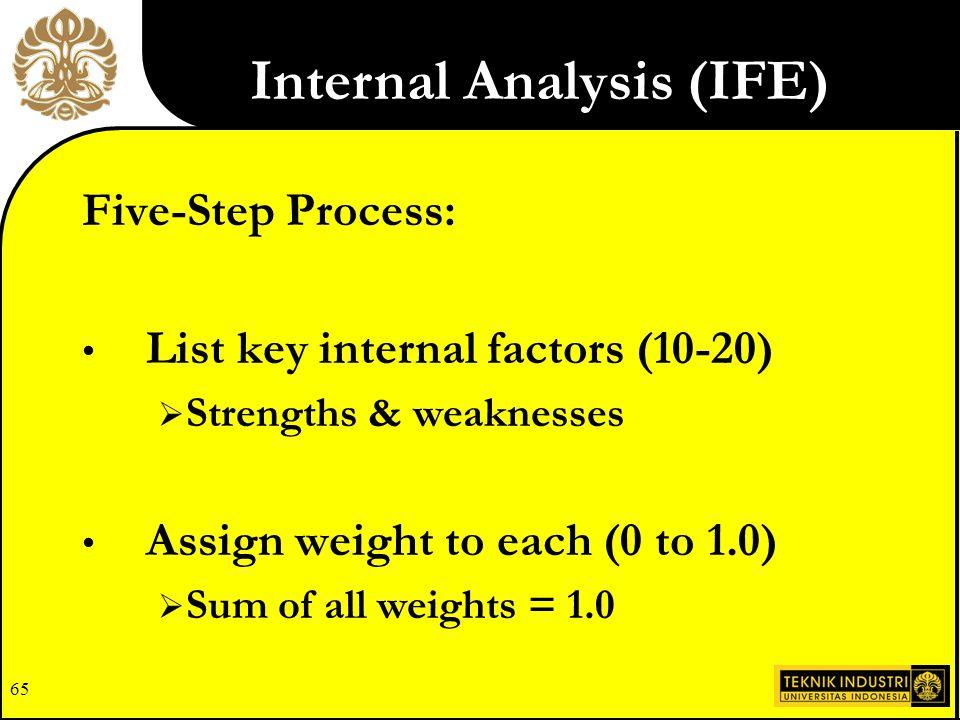 1 list of key internal factorsstrengthweakness