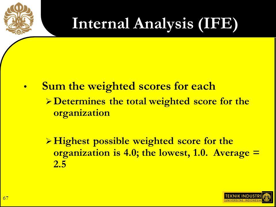 Internal Analysis (IFE)