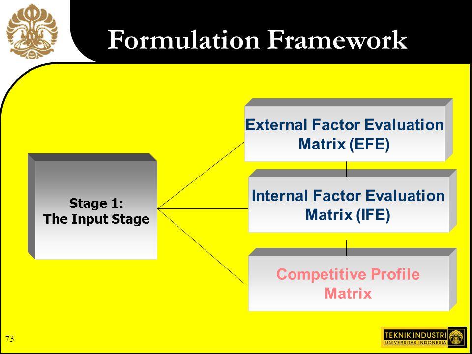 External Factor Evaluation Internal Factor Evaluation
