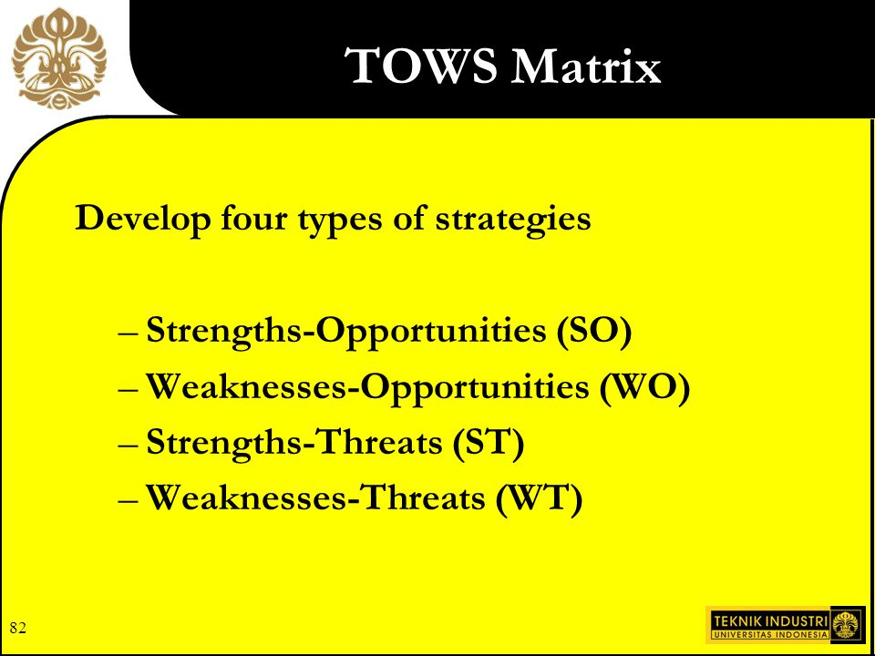 TOWS Matrix Develop four types of strategies