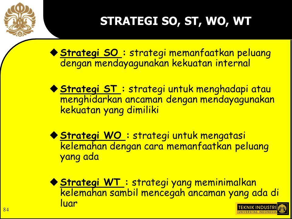 STRATEGI SO, ST, WO, WT Strategi SO : strategi memanfaatkan peluang dengan mendayagunakan kekuatan internal.