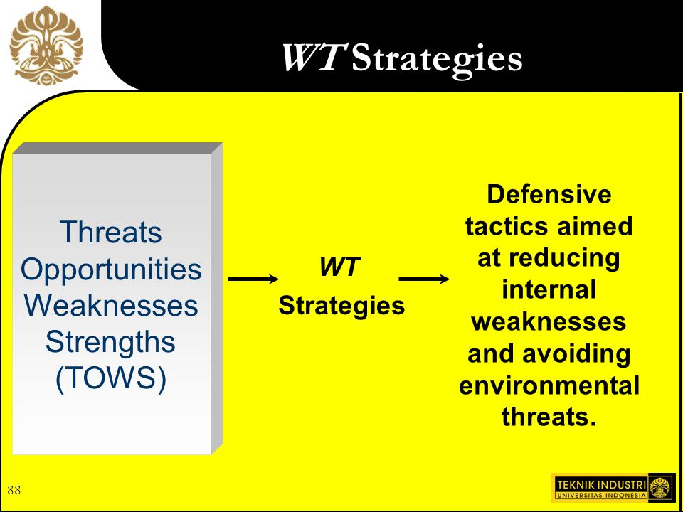 WT Strategies Threats Opportunities Weaknesses Strengths (TOWS)