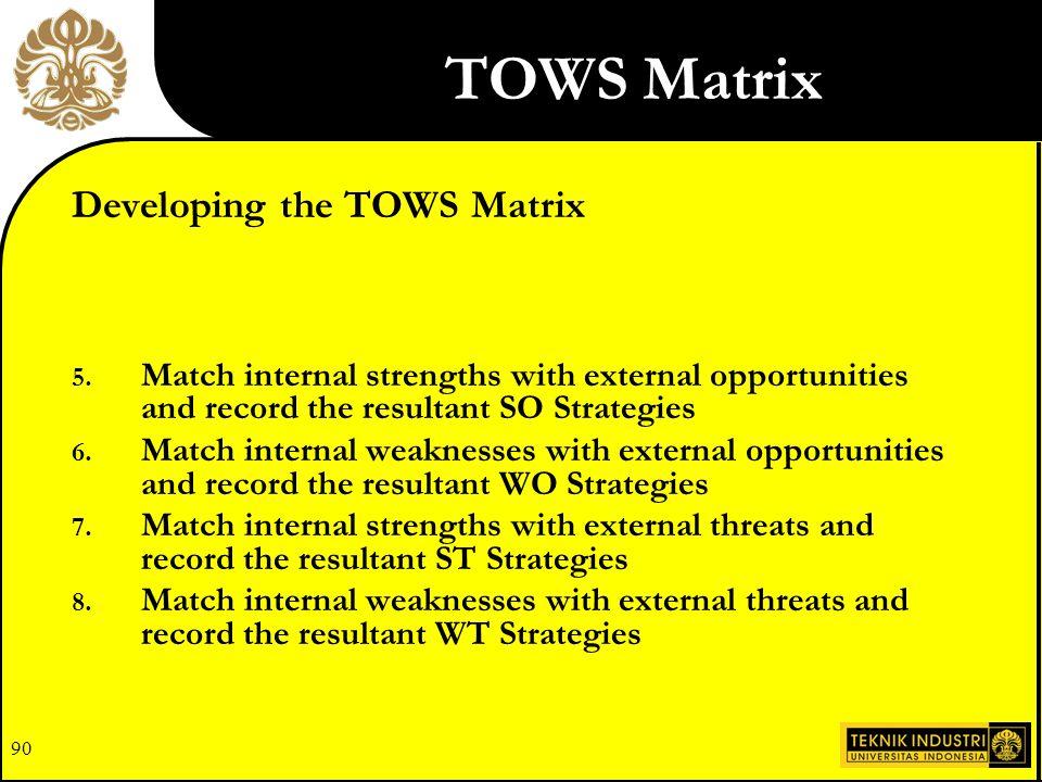 tows matrix of infosys
