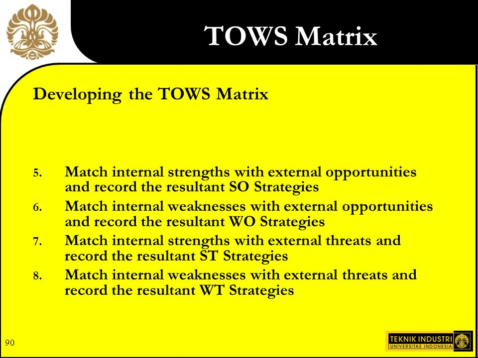 TOWS Matrix Developing the TOWS Matrix
