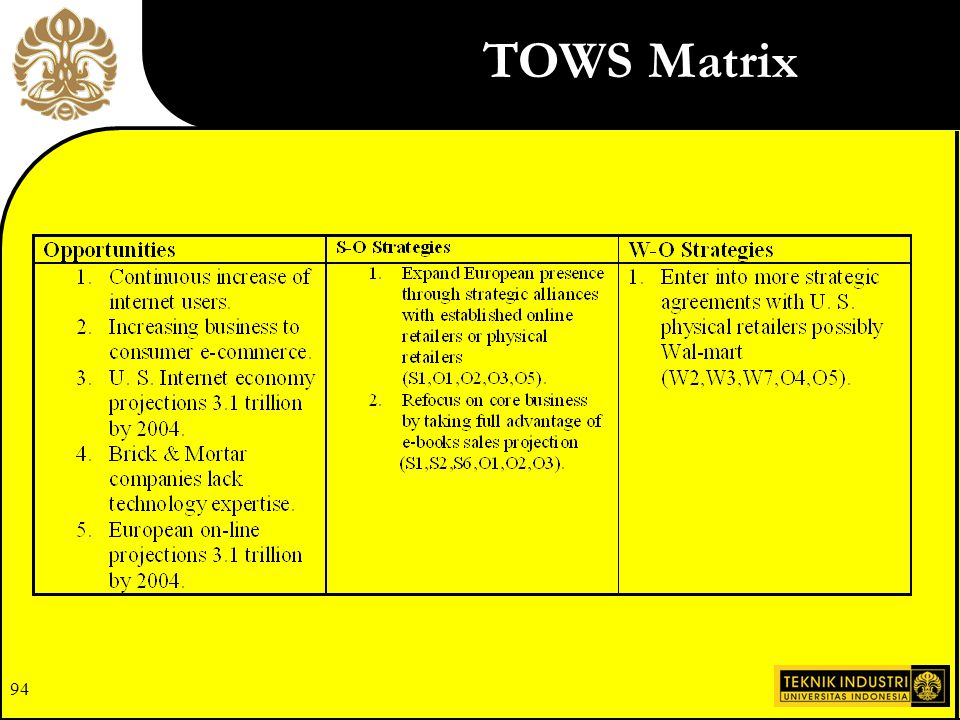 tows matrix for ryanair