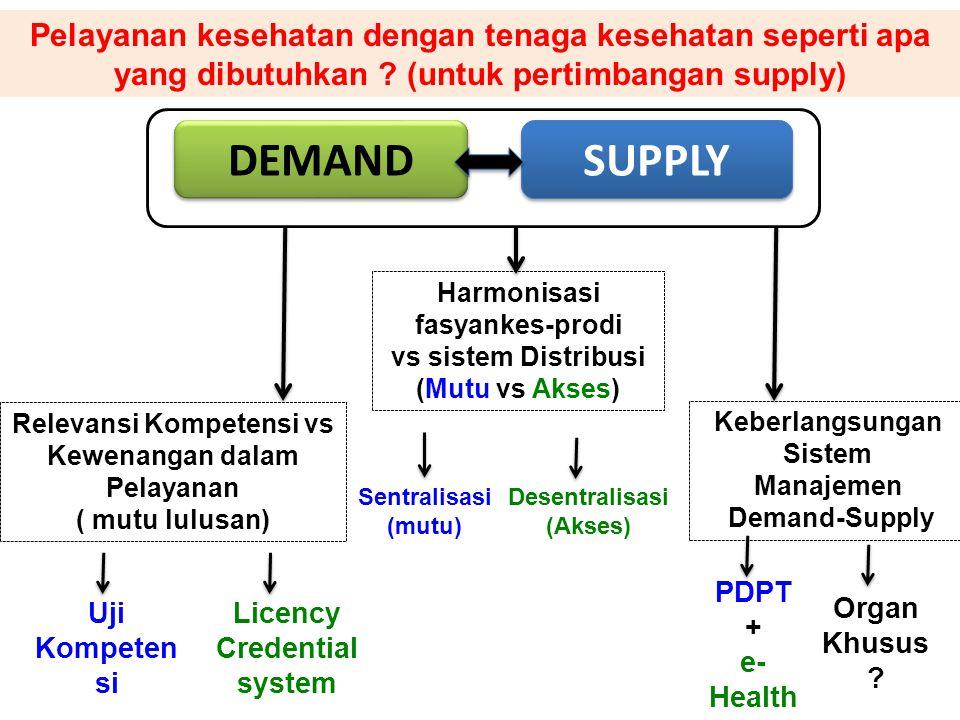 Pelayanan kesehatan dengan tenaga kesehatan seperti apa yang dibutuhkan (untuk pertimbangan supply)